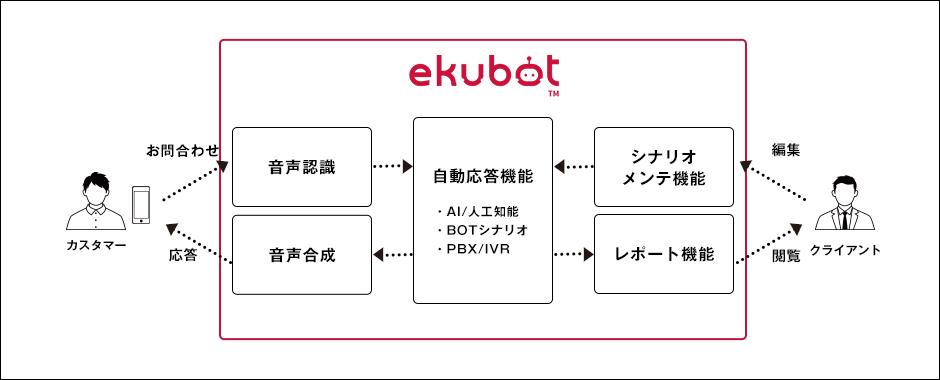 ekubot_img1